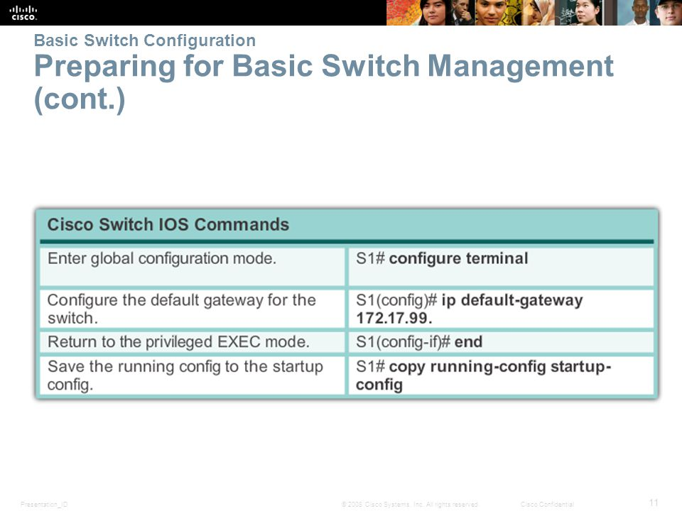 Presentation_ID 11 © 2008 Cisco Systems, Inc. All rights reserved.Cisco Confidential Basic Switch Configuration Preparing for Basic Switch Management