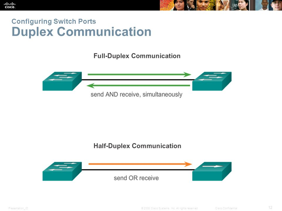 Presentation_ID 12 © 2008 Cisco Systems, Inc. All rights reserved.Cisco Confidential Configuring Switch Ports Duplex Communication