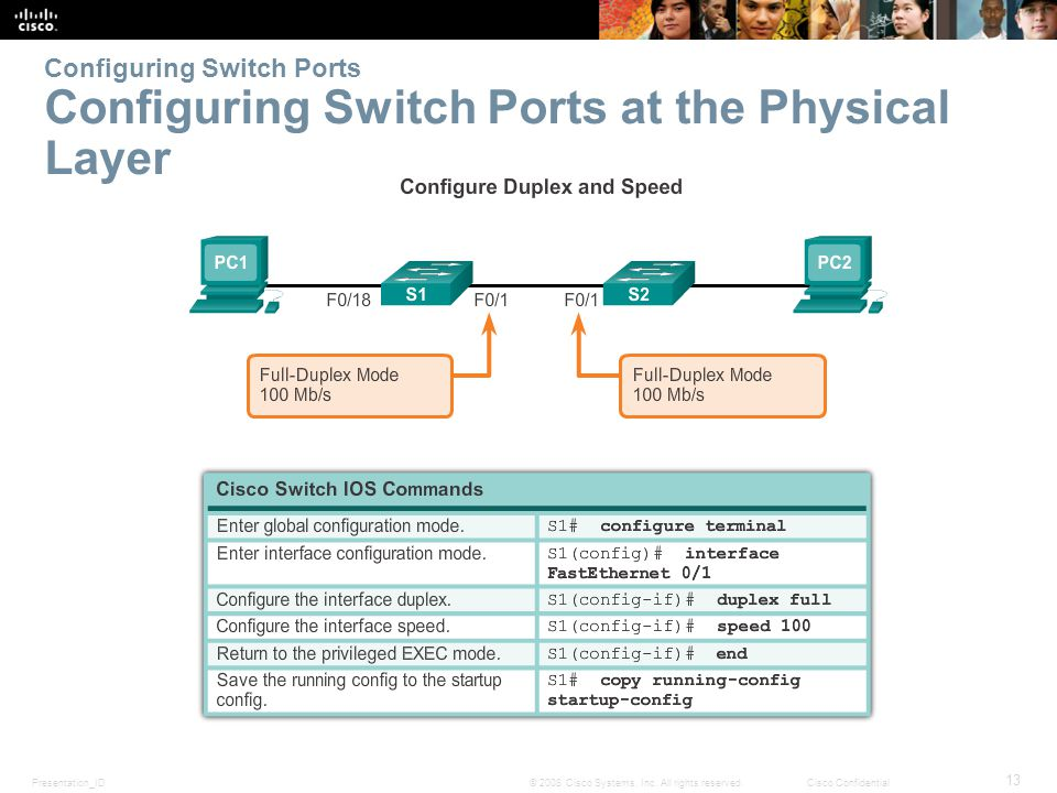 Presentation_ID 13 © 2008 Cisco Systems, Inc. All rights reserved.Cisco Confidential Configuring Switch Ports Configuring Switch Ports at the Physical