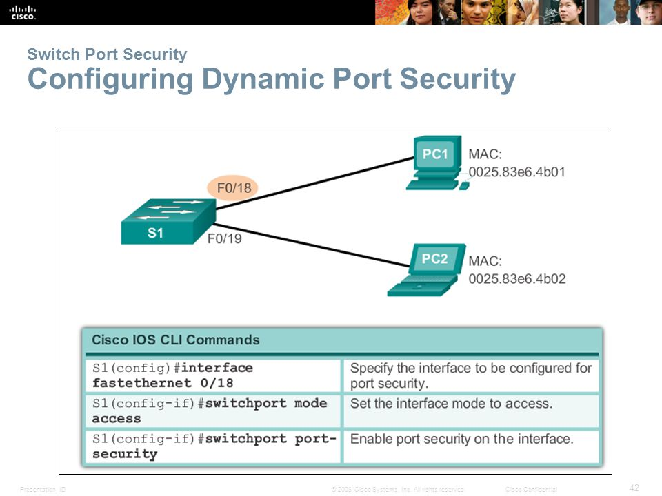 Presentation_ID 42 © 2008 Cisco Systems, Inc. All rights reserved.Cisco Confidential Switch Port Security Configuring Dynamic Port Security