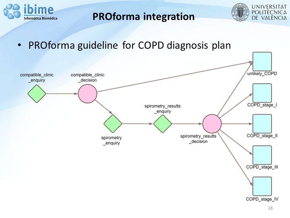 PROforma integration PROforma guideline for COPD diagnosis plan 28