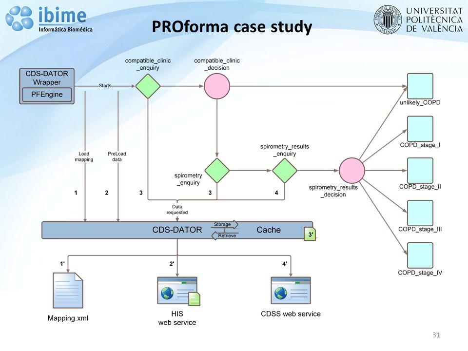 PROforma case study 31