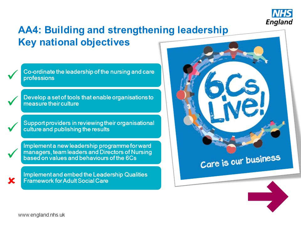 www.england.nhs.uk AA4: Building and strengthening leadership Key national objectives Co-ordinate the leadership of the nursing and care professions D