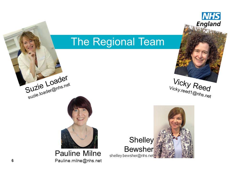 The Regional Team 6 Vicky Reed Vicky.reed1@nhs.net Suzie Loader suzie.loader@nhs.net Pauline Milne Pauline.milne@nhs.net Shelley Bewsher shelley.bewsh