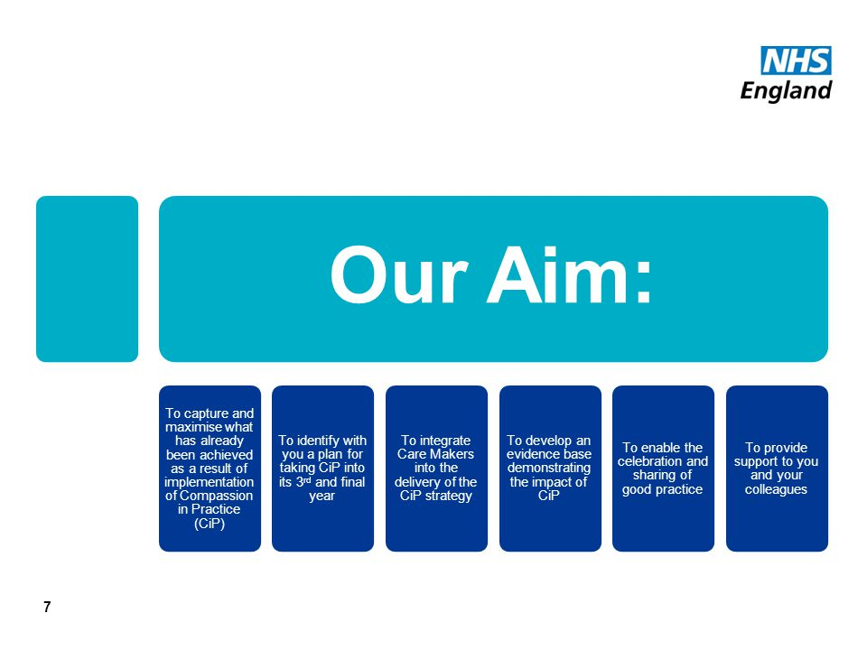 Our Aim: To capture and maximise what has already been achieved as a result of implementation of Compassion in Practice (CiP) To identify with you a p