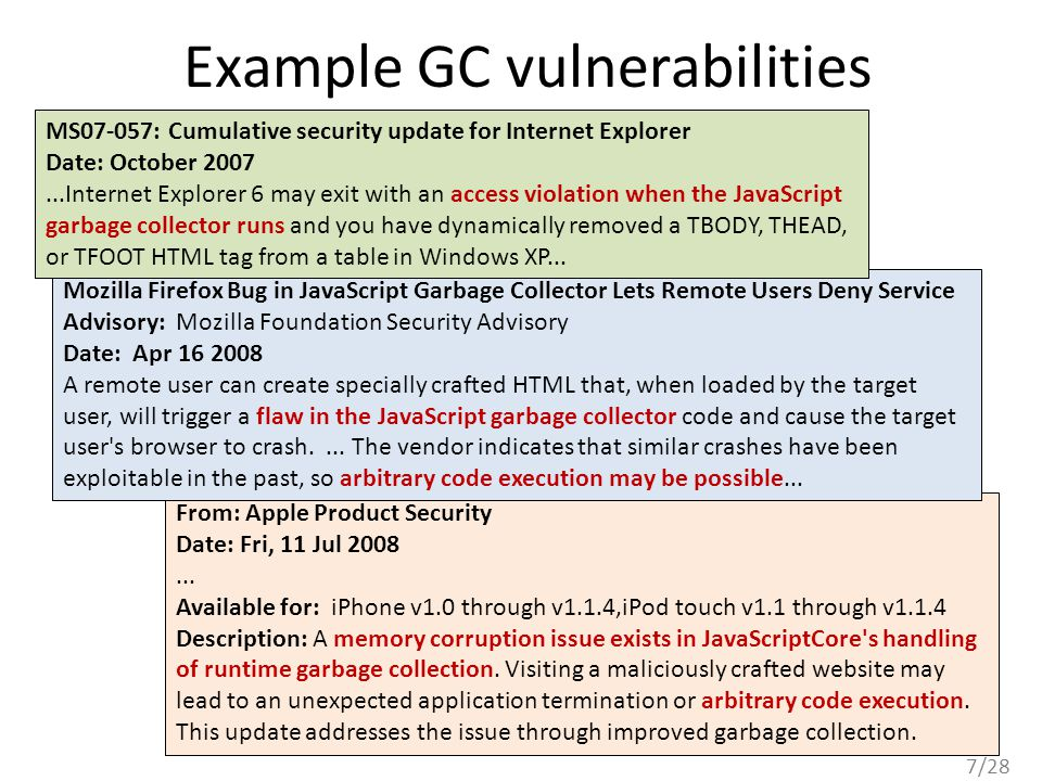 28/28 Conclusions Every x86 instruction checked for safety.