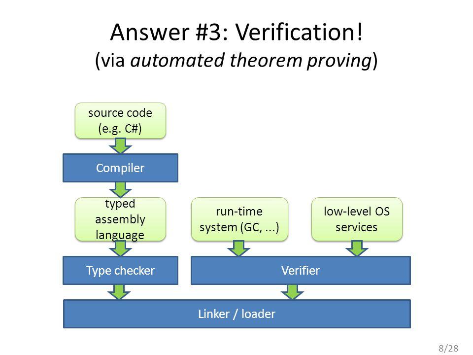 19/28 Threads and interrupts Stacks Interrupt table Interrupt/error handling procedure InterruptHandler(stackState:[int]StackState, …); requires StackState[S] == StackRunning; ensures NucleusInv(...