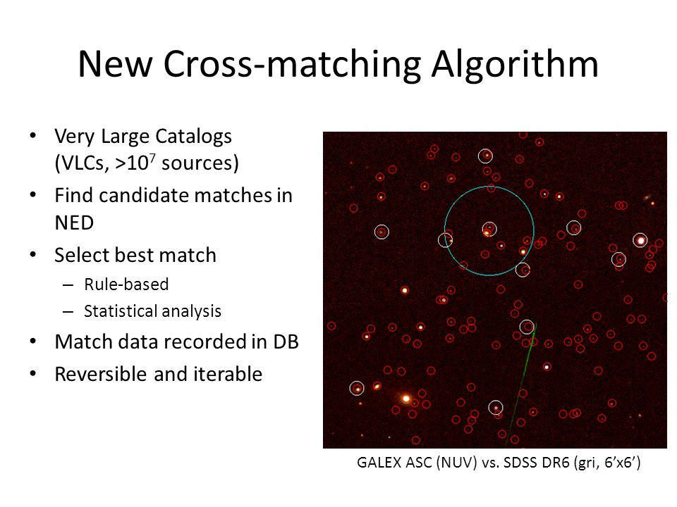 Cross-match Inputs VLC Source and NED Object Positions (RA, Dec, ±)  Source-Object Separation (s, ±σ) Source and Object Types (galaxy, galaxy cluster, star, UV source, etc…) Background Object Density (measured for each source) Instrumental Beam Size Other: redshift, photometry, diameters