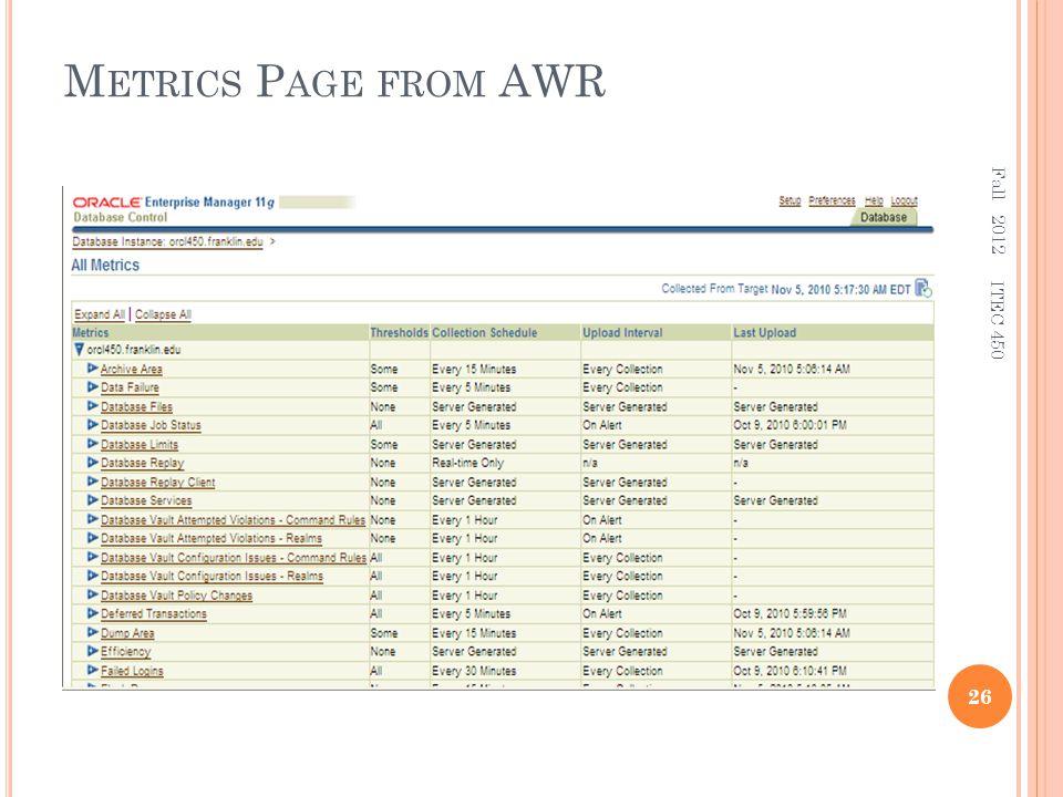 Fall 2012 26 ITEC 450 M ETRICS P AGE FROM AWR