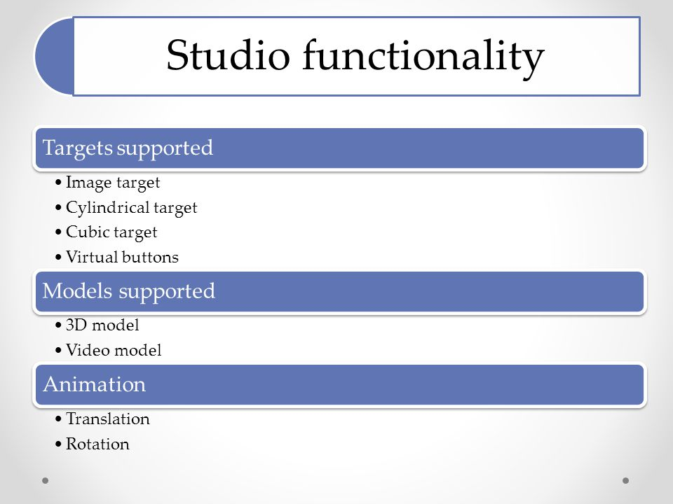 Studio functionality Targets supported Image target Cylindrical target Cubic target Virtual buttons Models supported 3D model Video model Animation Translation Rotation