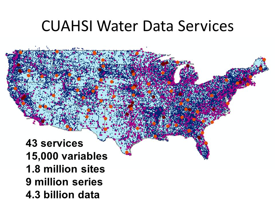 CUAHSI Water Data Services 43 services 15,000 variables 1.8 million sites 9 million series 4.3 billion data