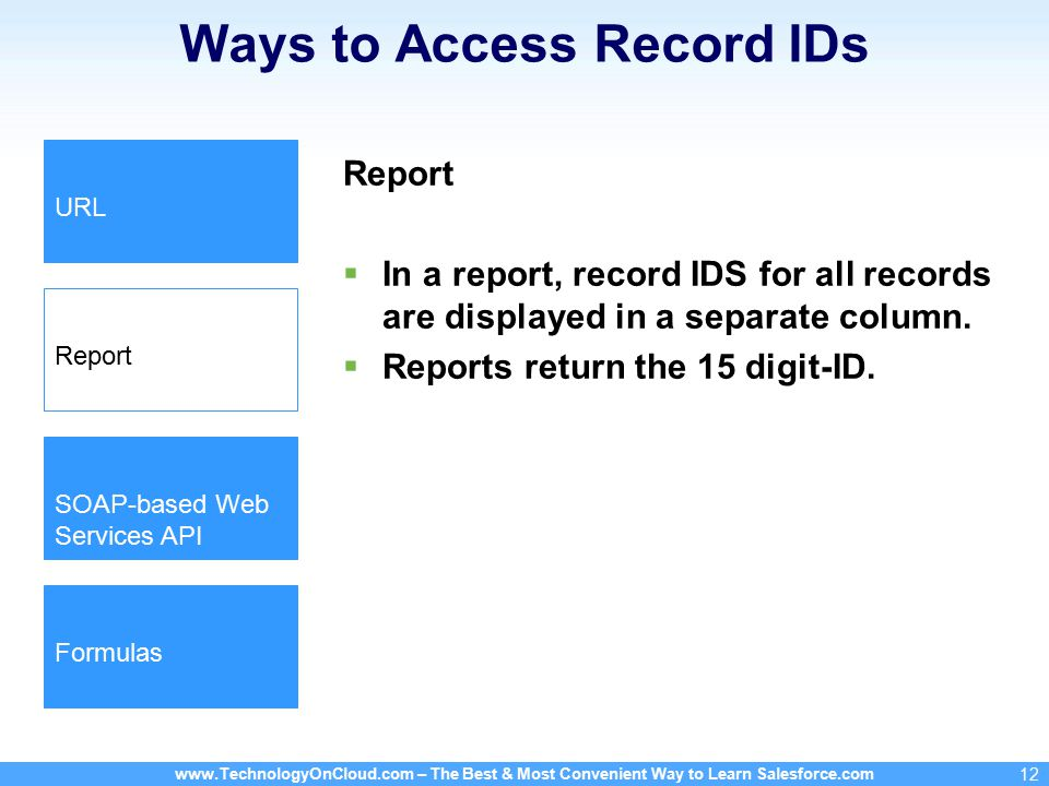 www.TechnologyOnCloud.com – The Best & Most Convenient Way to Learn Salesforce.com 12 Ways to Access Record IDs Report  In a report, record IDS for all records are displayed in a separate column.