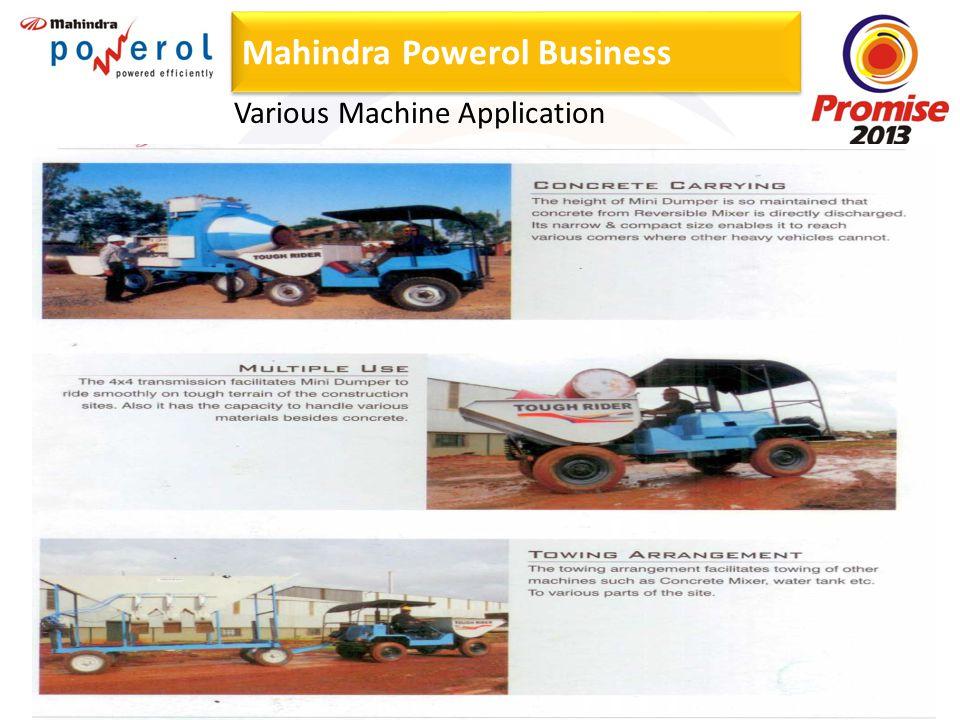 Mahindra Powerol Business Various Machine Application