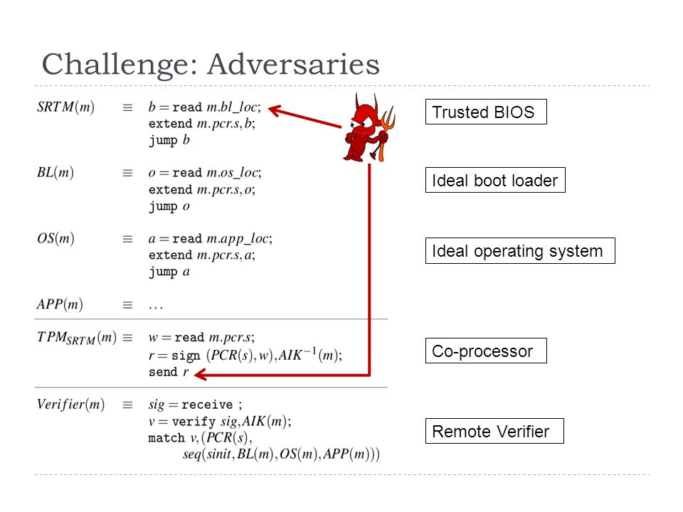 Challenge: Adversaries Remote Verifier Trusted BIOS Co-processor Ideal boot loader Ideal operating system