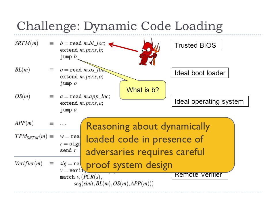 Challenge: Dynamic Code Loading Remote Verifier Trusted BIOS Co-processor Ideal boot loader Ideal operating system What is b.