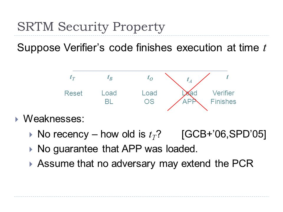 SRTM Security Property Suppose Verifier's code finishes execution at time t ttTtT tBtB tOtO Reset Load BL Load OS Verifier Finishes  Weaknesses:  No recency – how old is t T .
