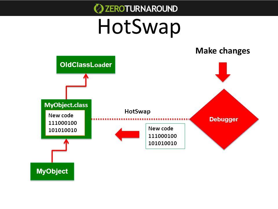MyObject MyObject.class OldClassL oad er Code 101000101 100010010 Debugger HotSwap New code 111000100 101010010 New code 111000100 101010010 HotSwap Make changes