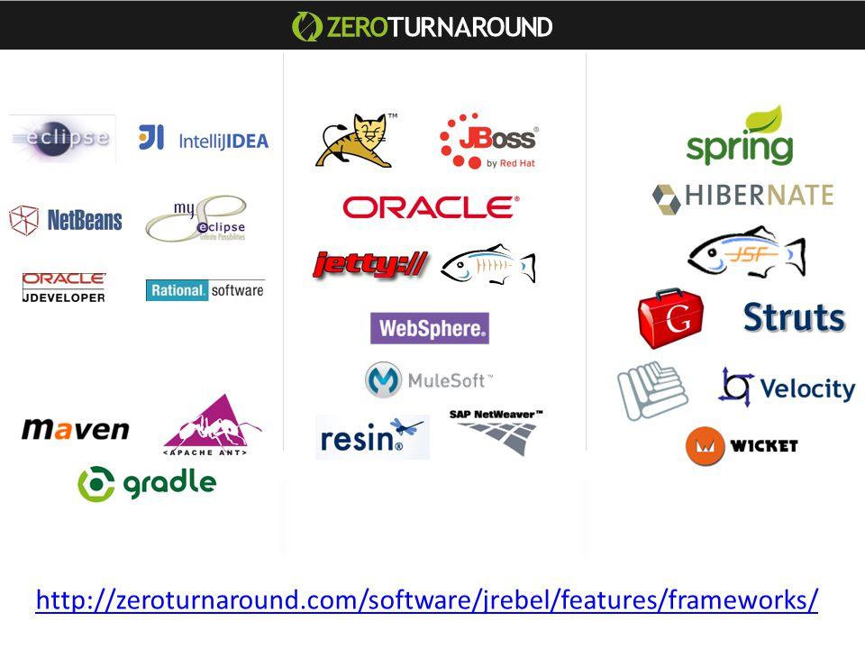 http://zeroturnaround.com/software/jrebel/features/frameworks/