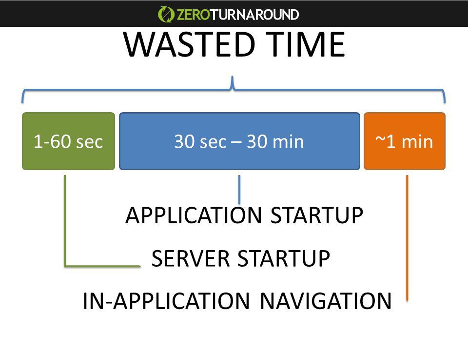 ~1 min30 sec – 30 min1-60 sec IN-APPLICATION NAVIGATION APPLICATION STARTUP SERVER STARTUP WASTED TIME