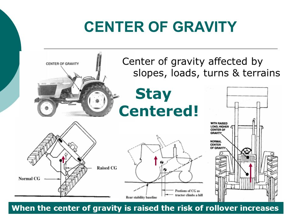 CENTER OF GRAVITY Center of gravity affected by slopes, loads, turns & terrains When the center of gravity is raised the risk of rollover increases St