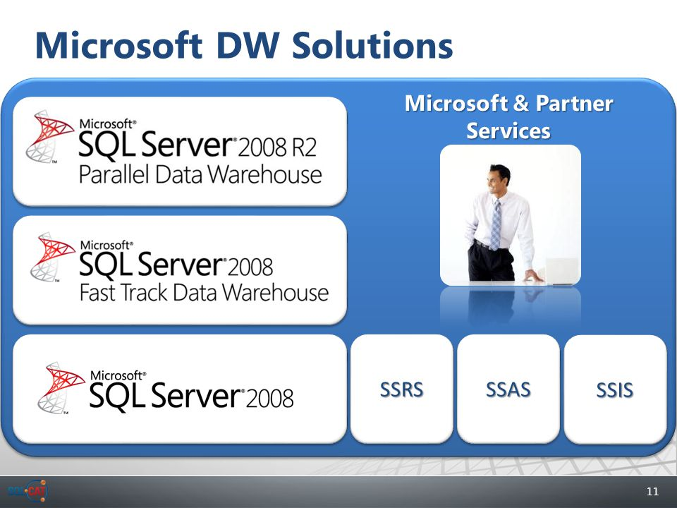 11 Microsoft DW Solutions SSRSSSRSSSASSSAS SSISSSIS Microsoft & Partner Services