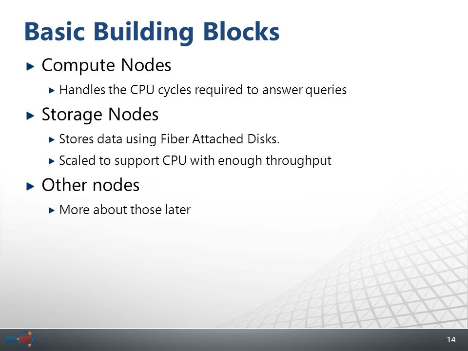 14 Basic Building Blocks Compute Nodes Handles the CPU cycles required to answer queries Storage Nodes Stores data using Fiber Attached Disks.