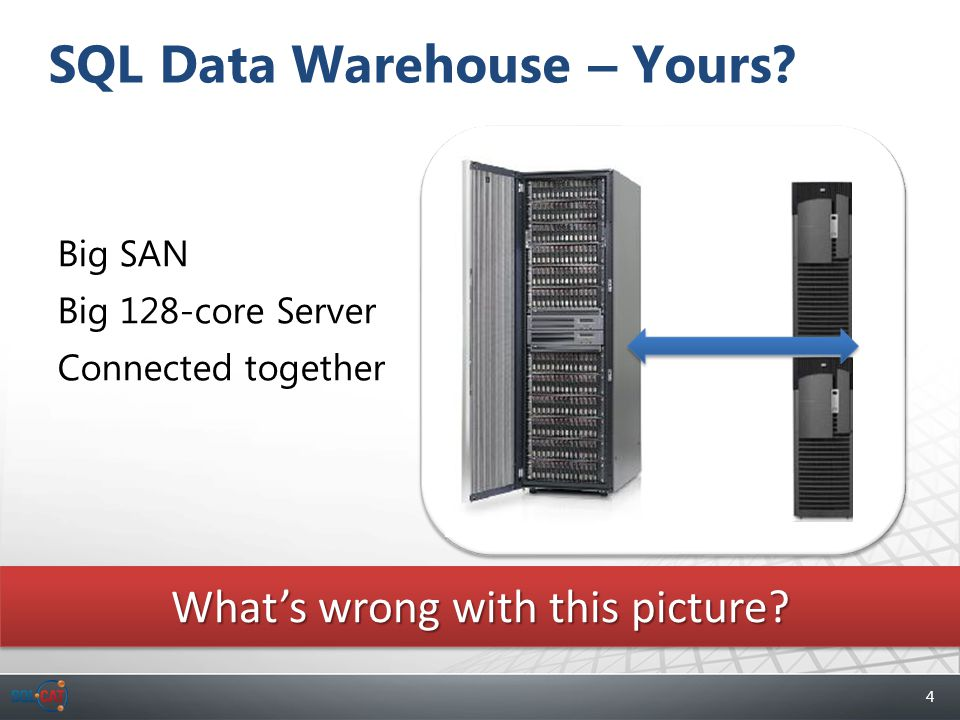4 SQL Data Warehouse – Yours.