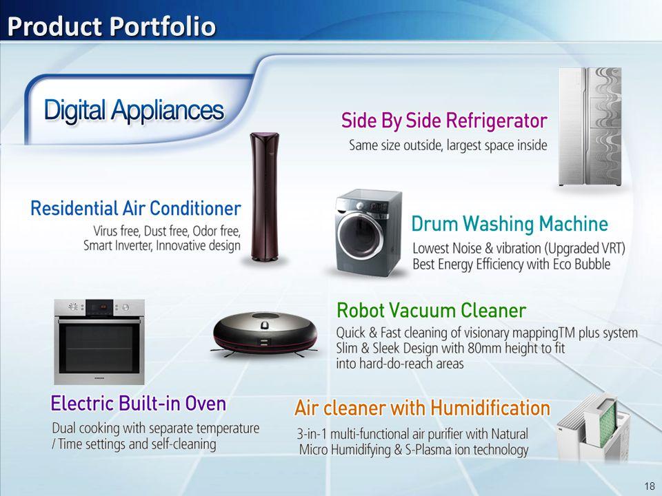18 Product Portfolio