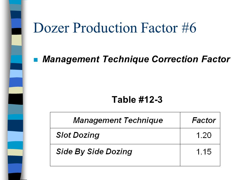 Dozer Production Factor #5 n Equipment/Operator Efficiency Correction Factor –These factors include operator efficiency and visibility (dust, rain, sn