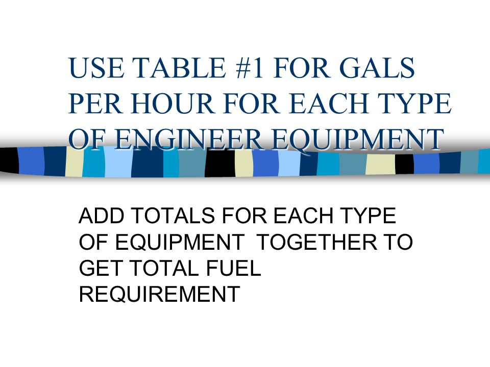 FUEL CONSUMPTION n # OF EQUIP X GALS/HR X HRS/DAY X # OF DAYS = TOTAL GALS OF FUEL # _________ X ________ X _________X __________ =