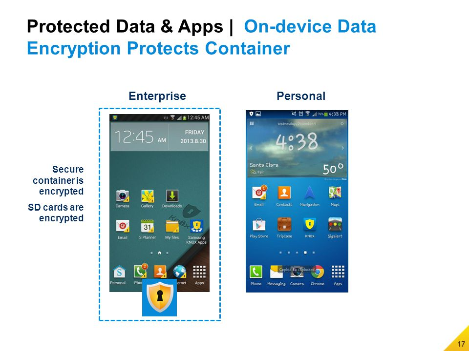 17 Protected Data & Apps | On-device Data Encryption Protects Container Secure container is encrypted SD cards are encrypted PersonalEnterprise