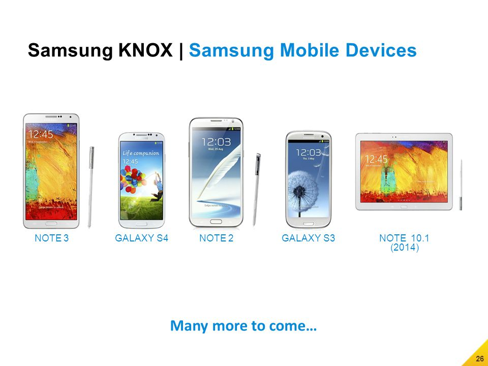 26 Samsung KNOX | Samsung Mobile Devices NOTE 3 GALAXY S4 NOTE 2 GALAXY S3 NOTE 10.1 (2014) Many more to come…