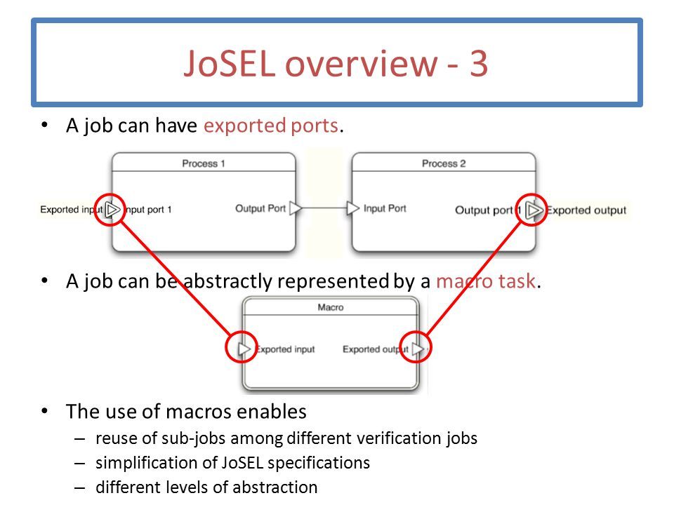 JoSEL overview - 3 A job can have exported ports. A job can be abstractly represented by a macro task. The use of macros enables – reuse of sub-jobs a