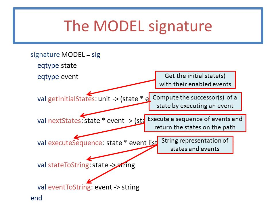 signature MODEL = sig eqtype state eqtype event val getInitialStates: unit -> (state * event list) list val nextStates: state * event -> (state * event list) list val executeSequence: state * event list -> (state * event list) list val stateToString: state -> string val eventToString: event -> string end The MODEL signature Get the initial state(s) with their enabled events Compute the successor(s) of a state by executing an event Execute a sequence of events and return the states on the path String representation of states and events