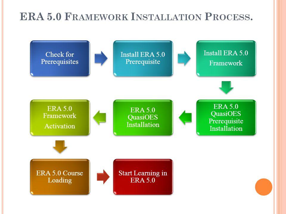 ERA 5.0 F RAMEWORK I NSTALLATION P ROCESS. Check for Prerequisites Install ERA 5.0 Prerequisite Install ERA 5.0 Framework ERA 5.0 QuasiOES Prerequisit