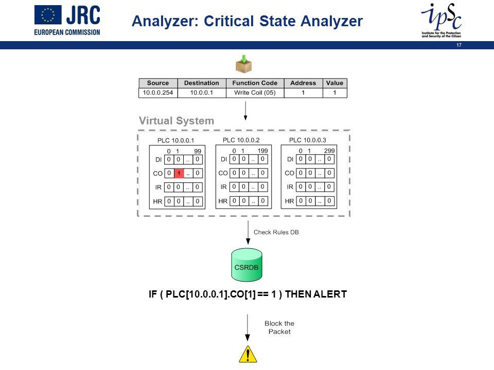 17 Analyzer: Critical State Analyzer Virtual System 1 IF ( PLC[10.0.0.1].CO[1] == 1 ) THEN ALERT