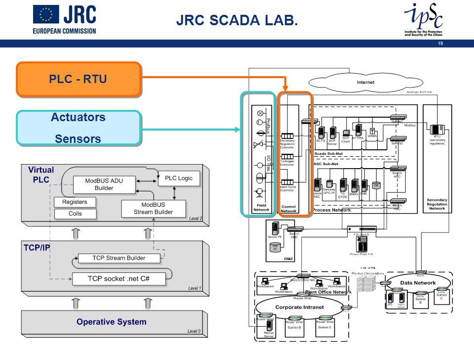 19 JRC SCADA LAB. PLC - RTU Actuators Sensors Actuators Sensors