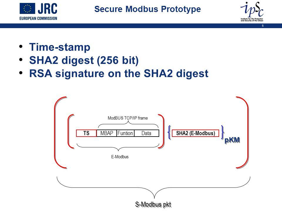 5 Time-stamp SHA2 digest (256 bit) RSA signature on the SHA2 digest Secure Modbus Prototype DataFuntionMBAP TS ModBUS TCP/IP frame SHA2 (E-Modbus) E-M