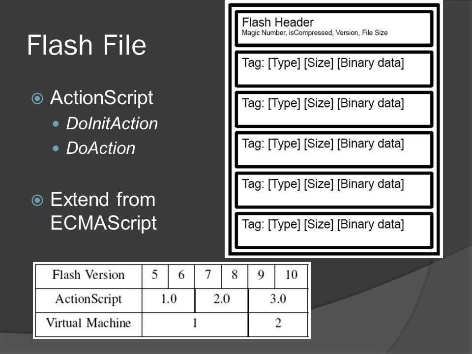 Flash File  ActionScript DoInitAction DoAction  Extend from ECMAScript