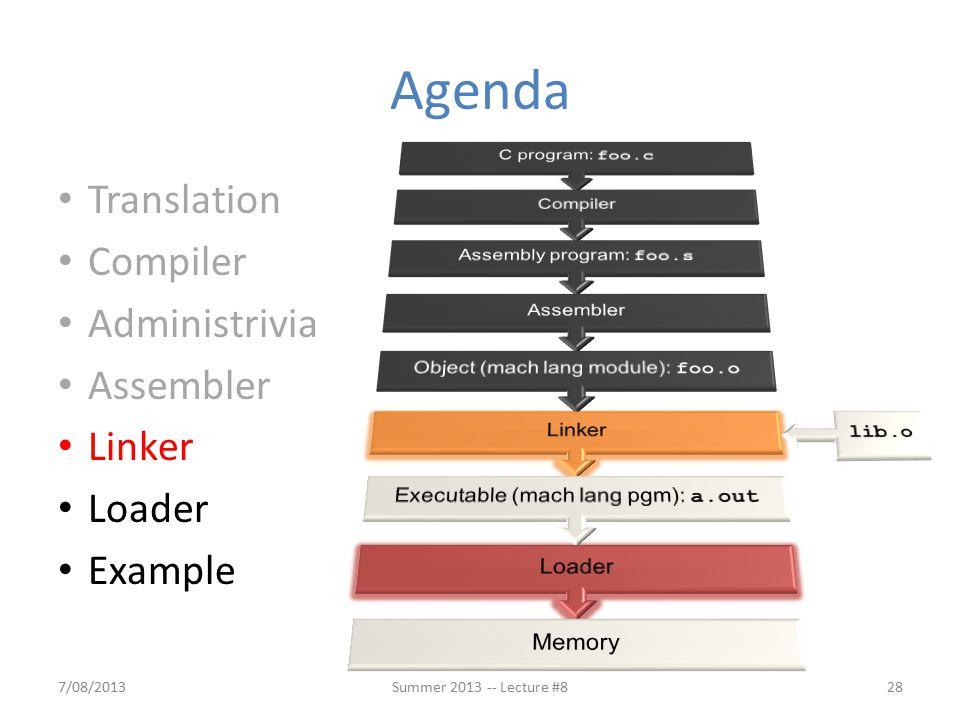 Agenda 7/08/201328Summer 2013 -- Lecture #8 Translation Compiler Administrivia Assembler Linker Loader Example