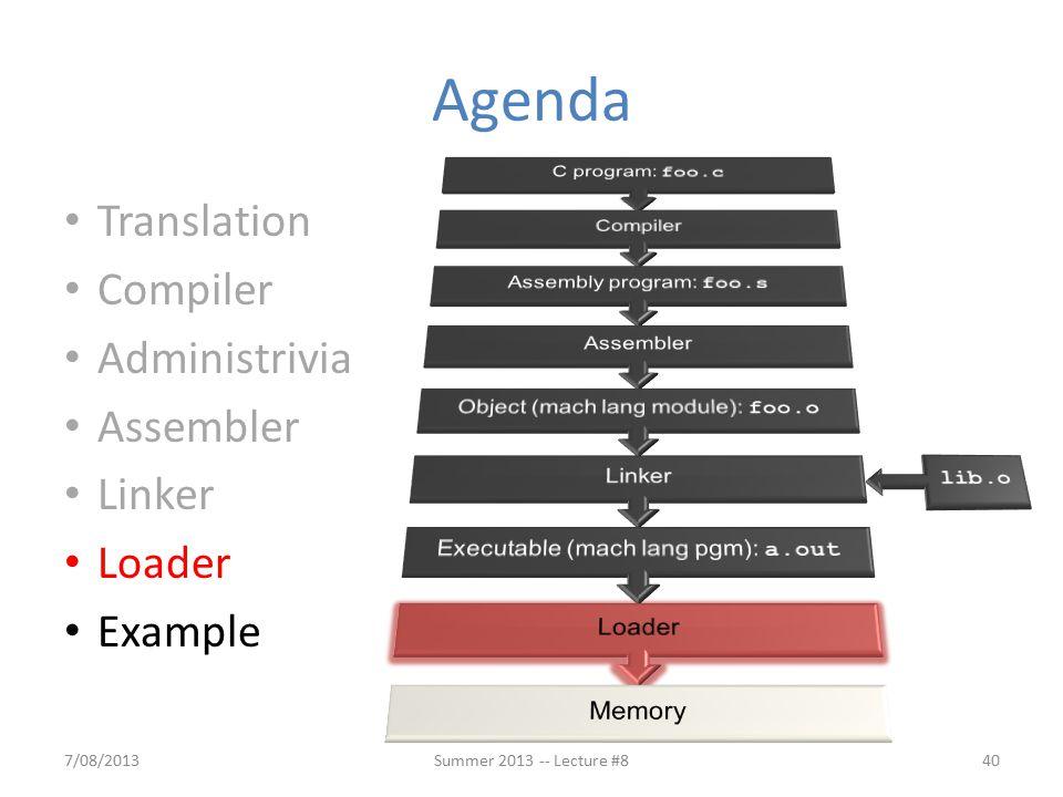 Agenda 7/08/201340Summer 2013 -- Lecture #8 Translation Compiler Administrivia Assembler Linker Loader Example