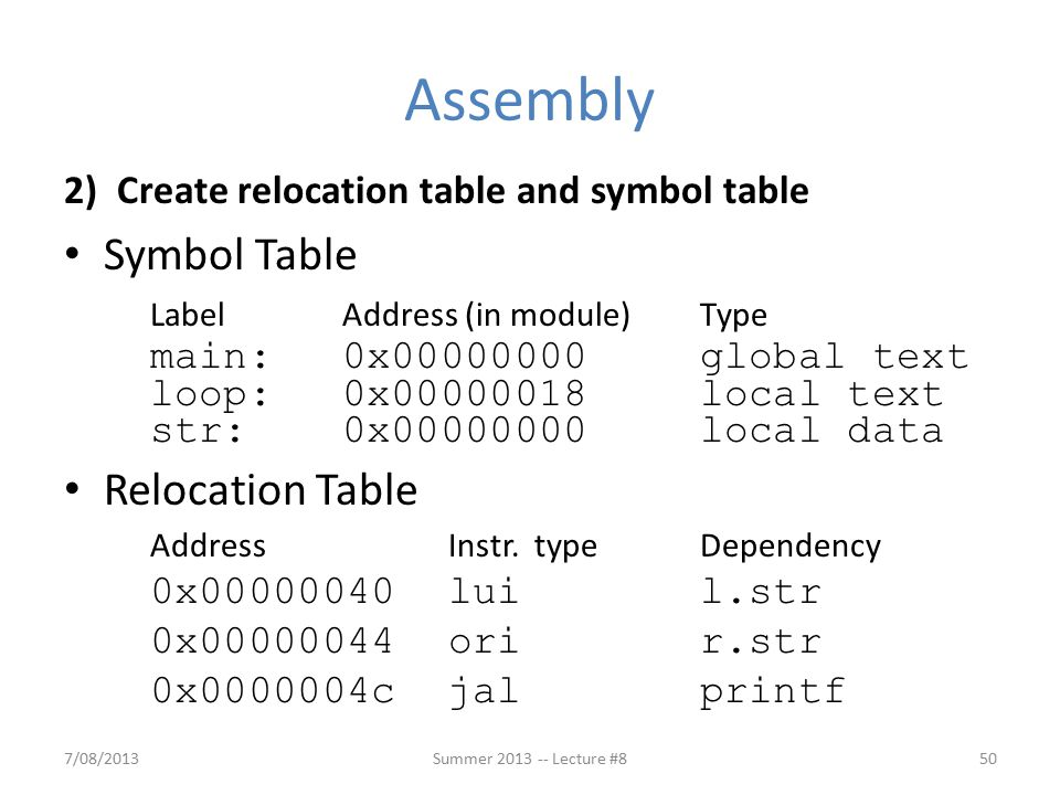 Assembly 2) Create relocation table and symbol table Symbol Table Label Address (in module)Type main:0x00000000global text loop:0x00000018local text str:0x00000000local data Relocation Table AddressInstr.