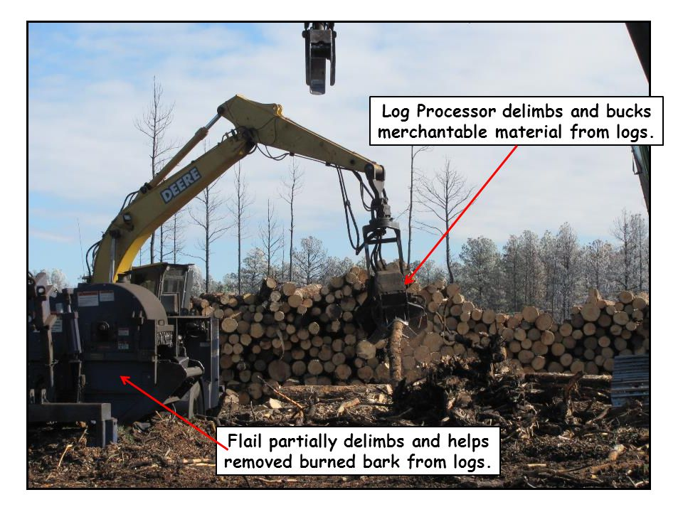 Log Processor delimbs and bucks merchantable material from logs. Flail partially delimbs and helps removed burned bark from logs.