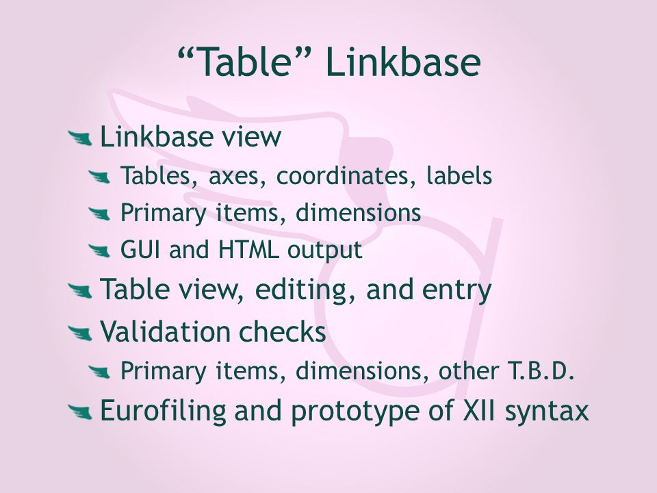 Table Linkbase Linkbase view Tables, axes, coordinates, labels Primary items, dimensions GUI and HTML output Table view, editing, and entry Validation checks Primary items, dimensions, other T.B.D.