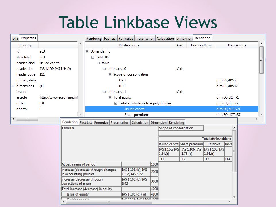 Table Linkbase Views