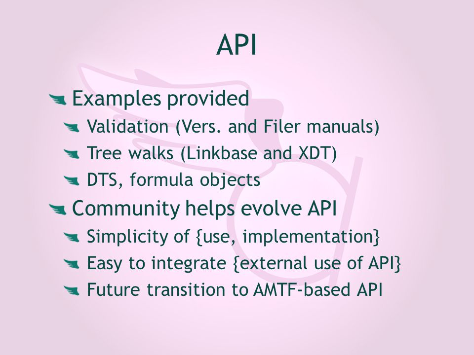 API Examples provided Validation (Vers.