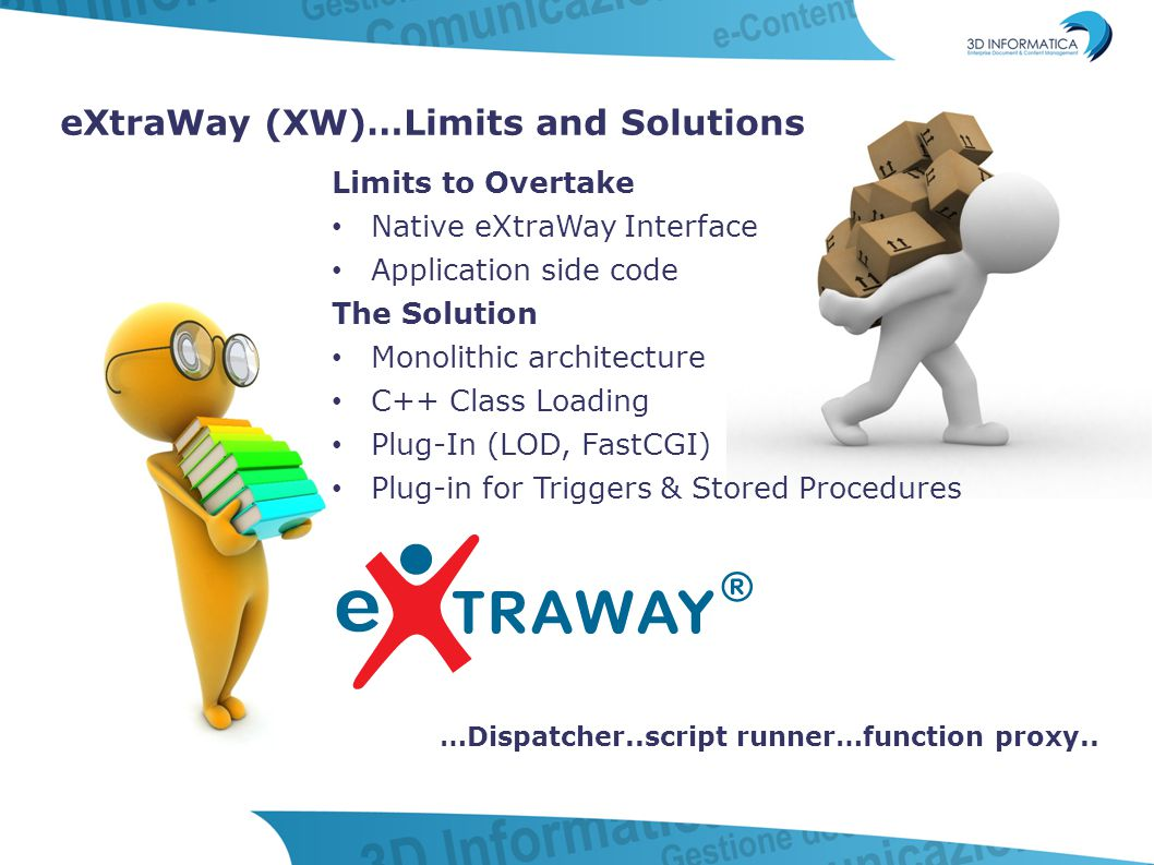 Limits to Overtake Native eXtraWay Interface Application side code The Solution Monolithic architecture C++ Class Loading Plug-In (LOD, FastCGI) Plug-