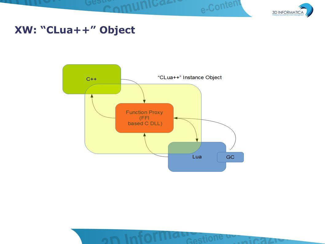 XW: CLua++ Object