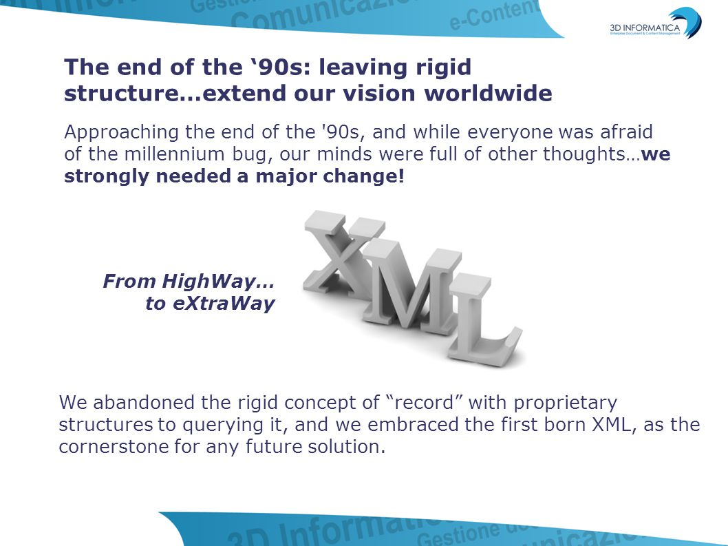 eXtraWay was born as a Highway's branch 3D capitalizes all the gained experiences and try to apply them to a scenario tended to more flexibility.