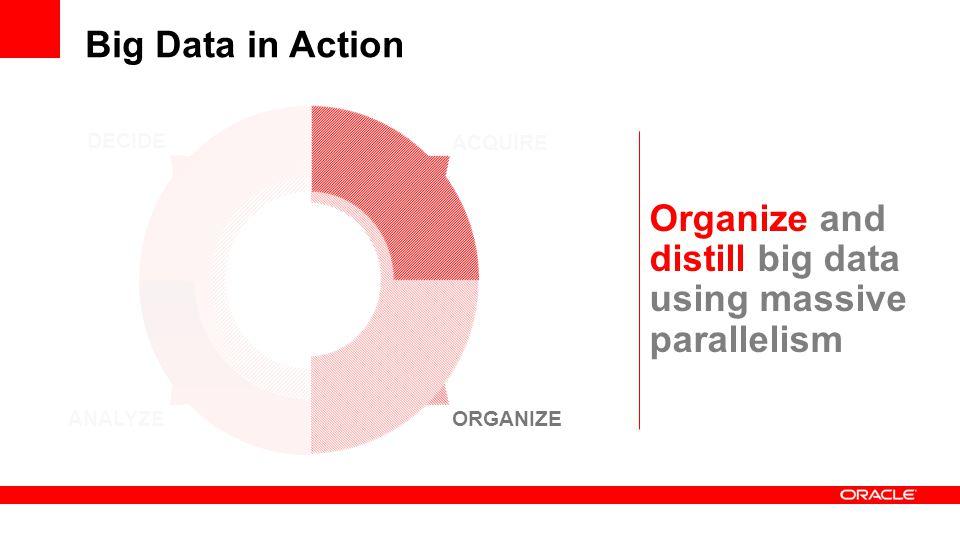 Organize and distill big data using massive parallelism Big Data in Action ANALYZE DECIDE ACQUIRE ORGANIZE